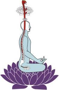 meditasi-kundalini